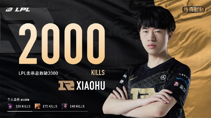 Xiaohu解锁新成就:LPL两千杀