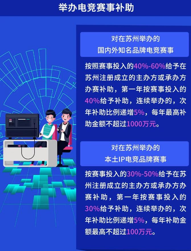 《【煜星娱乐主管】苏州市发改委:目标是把苏州建设为国际电竞名城》